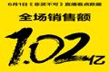 618孟非苏宁直播首秀:单场带货1.02亿
